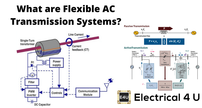 What Are Flexible Ac Transmission Systems
