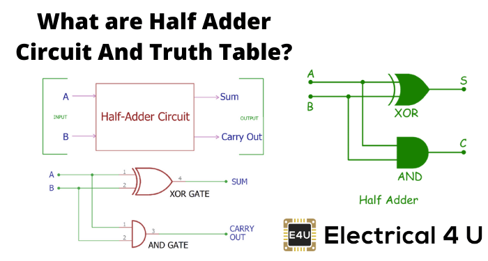 What Are Half Adder Circuit And Truth Table