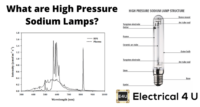 What Are High Pressure Sodium Lamps