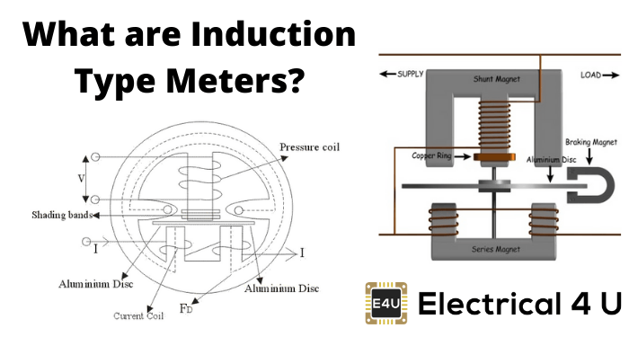 What Are Induction Type Meters