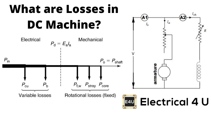 What Are Losses In Dc Machine