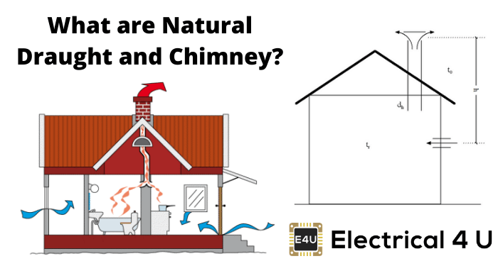 What Are Natural Draught And Chimney