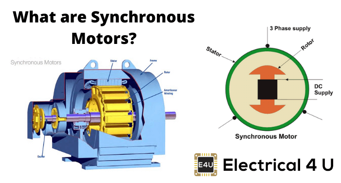 What Are Synchronous Motors