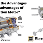 Advantages and Disadvantages of Induction Motor