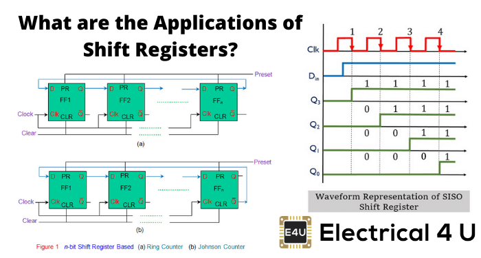 What Are The Applications Of Shift Registers