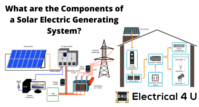What Are The Components Of A Solar Electric Generating System
