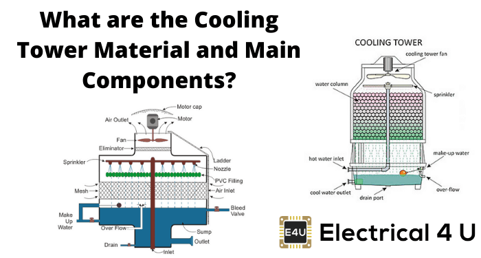 What Are The Cooling Tower Material And Main Components