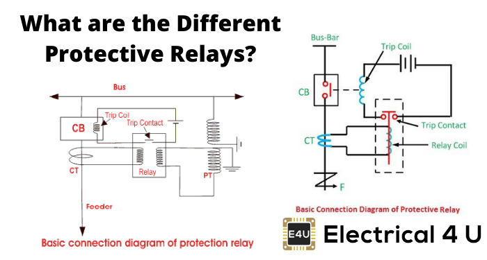 What Are The Different Protective Relays