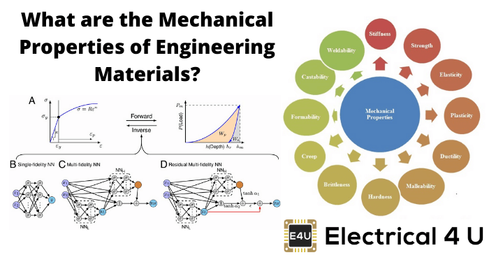 What Are The Mechanical Properties Of Engineering Materials