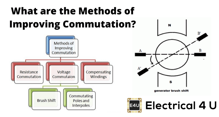 What Are The Methods Of Improving Commutation