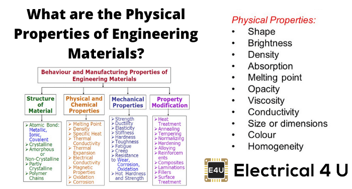 What Are The Physical Properties Of Engineering Materials