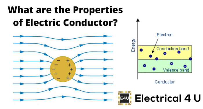 What Are The Properties Of Electric Conductor