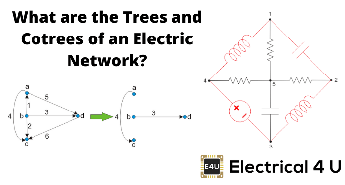 What Are The Trees And Cotrees Of An Electric Network
