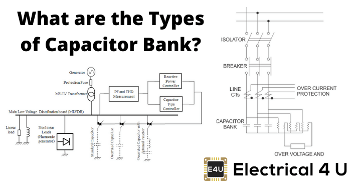 What Are The Types Of Capacitor Bank