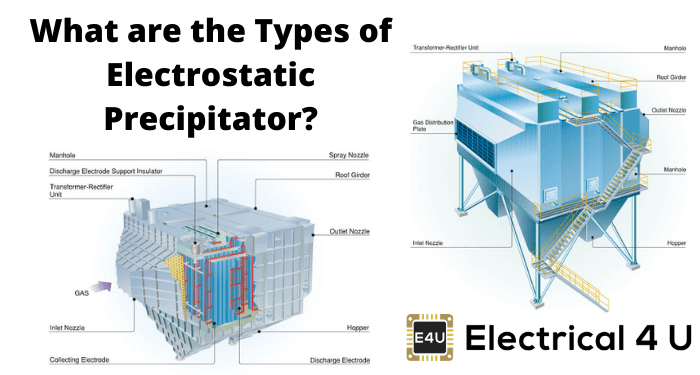 What Are The Types Of Electrostatic Precipitator