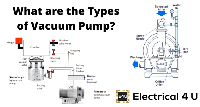 What Are The Types Of Vacuum Pump