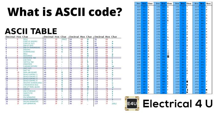What Is Ascii Code