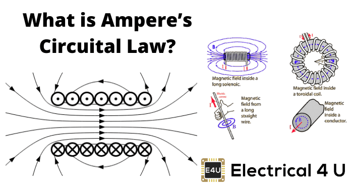 What Is Ampere's Circuital Law