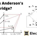 Anderson′s Bridge | Advantages Disadvantages of Anderson′s Bridge