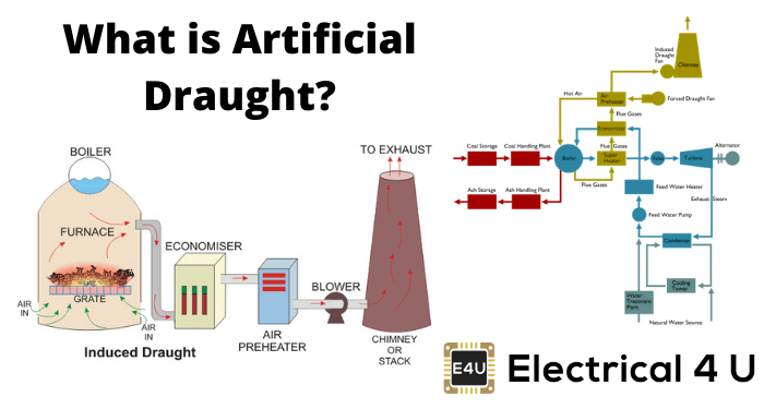 What Is Artificial Draught
