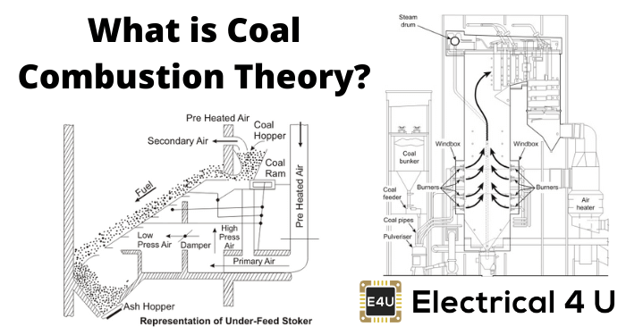 What Is Coal Combustion Theory
