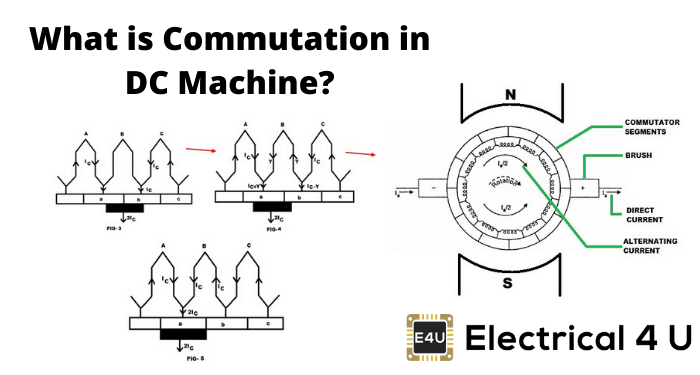 What Is Commutation In Dc Machine