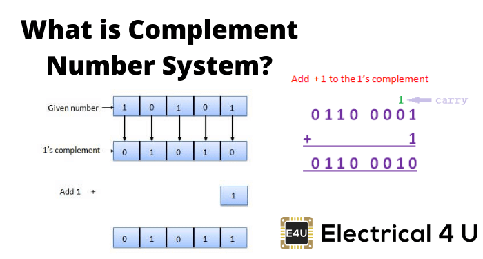 What Is Complement Number System