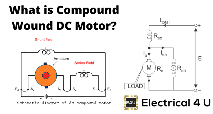 What Is Compound Wound Dc Motor