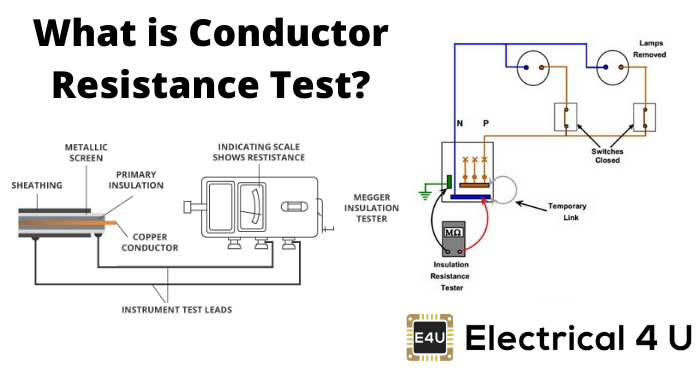 What Is Conductor Resistance Test