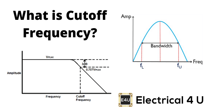 Cutoff Frequency: What is it? Formula And How To Find it