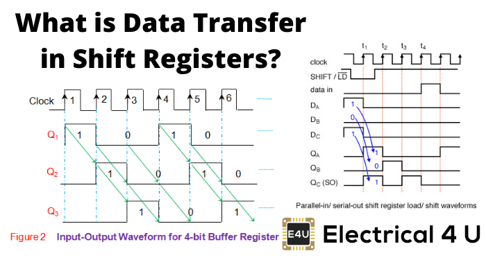 What Is Data Transfer In Shift Registers