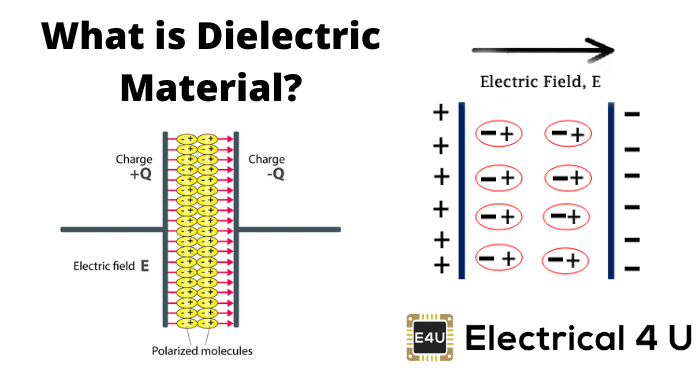 What Is Dielectric Material