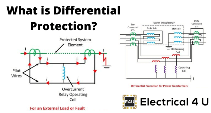 What Is Differential Protection