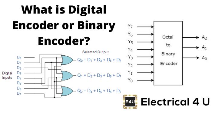 What Is Digital Encoder Or Binary Encoder