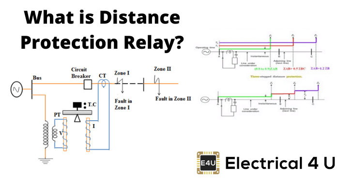What Is Distance Protection Relay