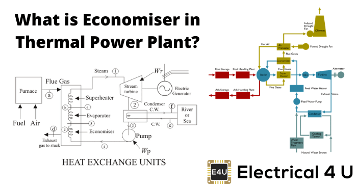 What Is Economiser In Thermal Power Plant