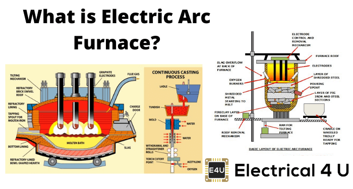 What Is Electric Arc Furnace