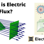 Electric Flux and Electric Flux Density