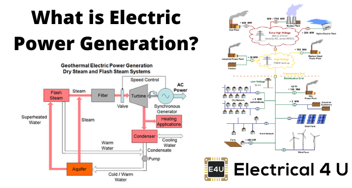 What Is Electric Power Generation
