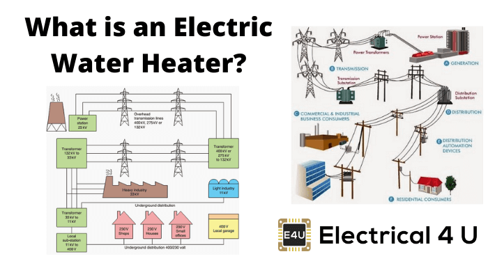 What Is Electric Supply System