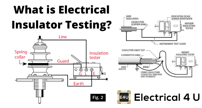 What Is Electrical Insulator Testing