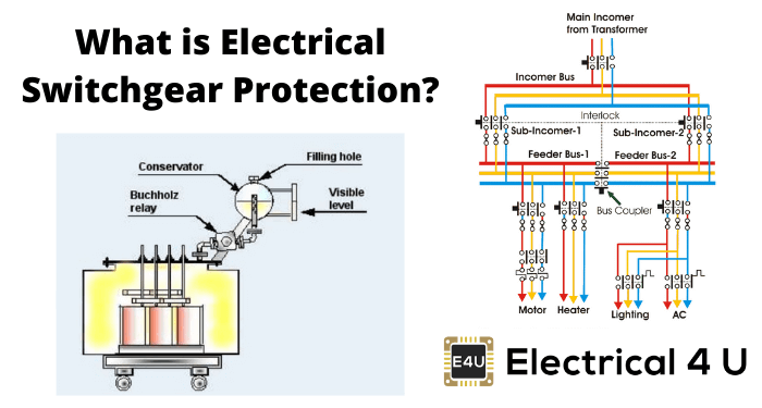 What Is Electrical Switchgear Protection