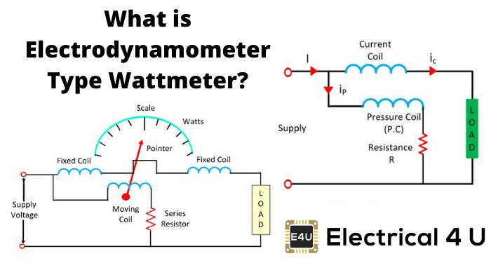 What Is Electrodynamometer Type Wattmeter