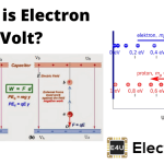Electron volt or eV