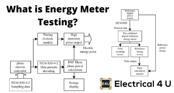 What Is Energy Meter Testing
