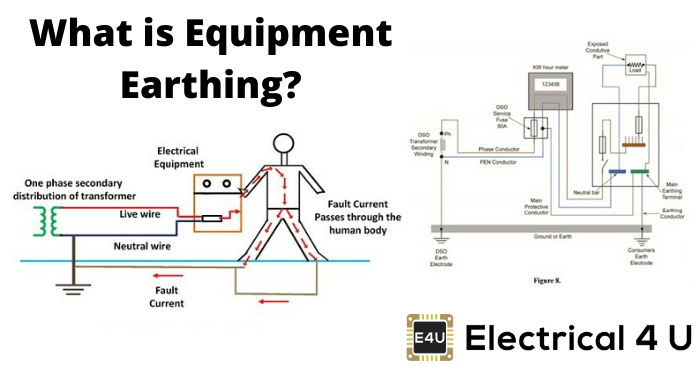 What Is Equipment Earthing