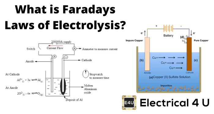What Is Faradays Laws Of Electrolysis
