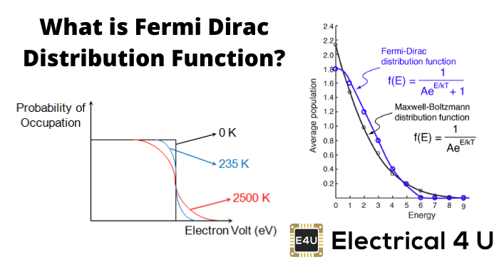 What Is Fermi Dirac Distribution Function