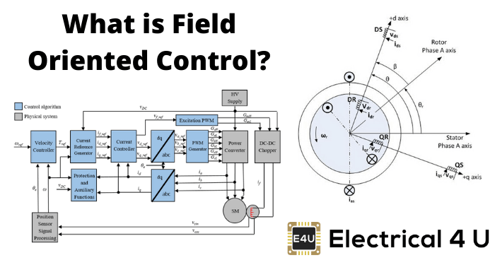 What Is Field Oriented Control