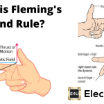 Fleming's Left And Right Hand Thumb Rules Explained